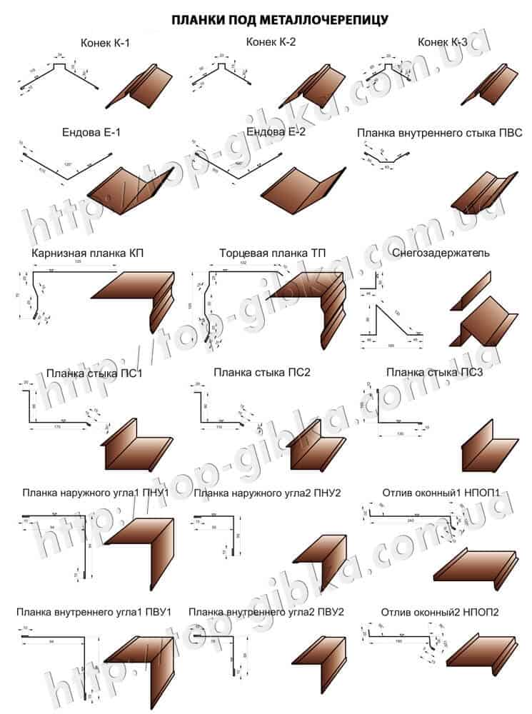 Планки под металлочерепицу